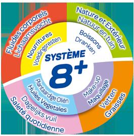 Système h+